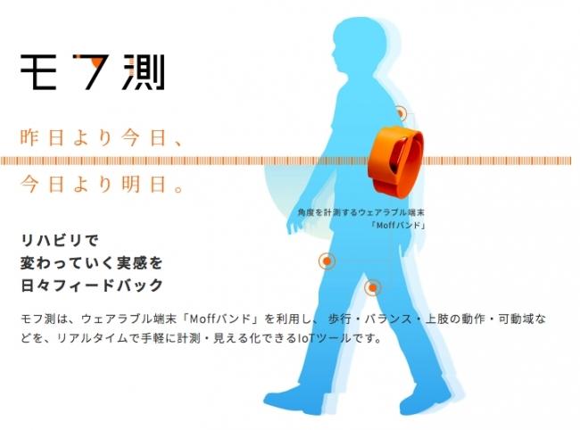 リハビリ向けIoT身体機能計測サービス「モフ測」の販売を開始|Moffの ...
