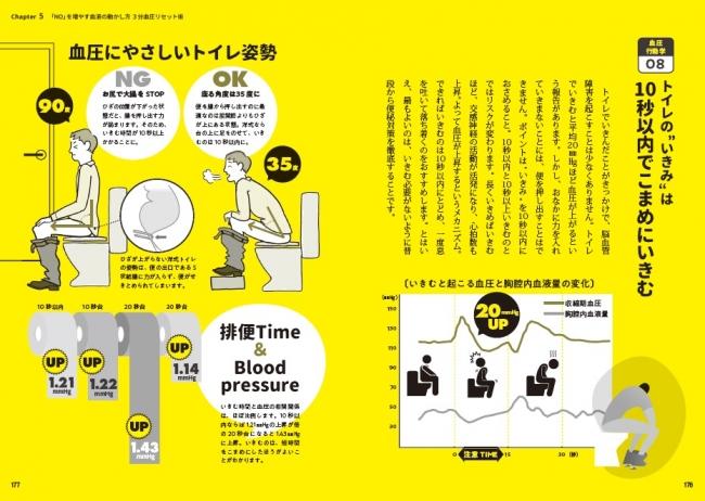 Chapter 5:「NO」を増やす血液の動かし方 3分血圧リセット術 より