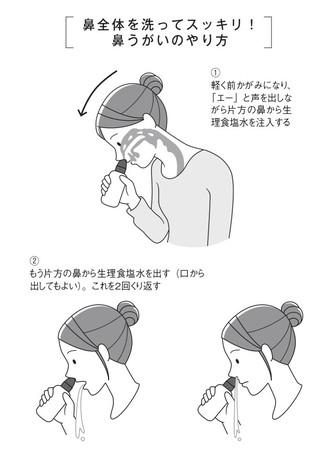 上 咽頭 炎 慢性