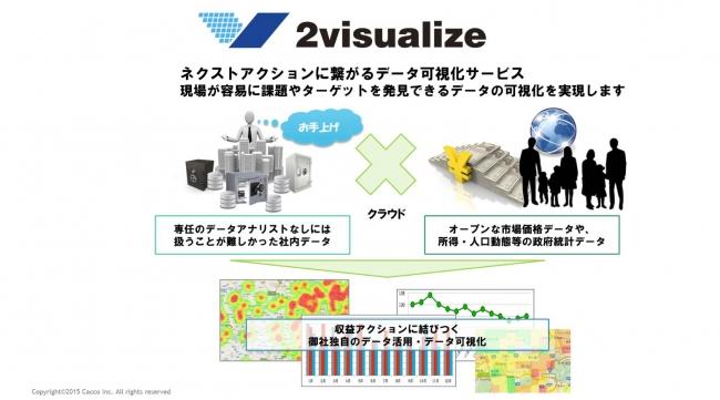 ネクストアクションに繋がるデータ可視化サービス「2visualize」のサービス提供を開始|かっこ株式会社のプレスリリース