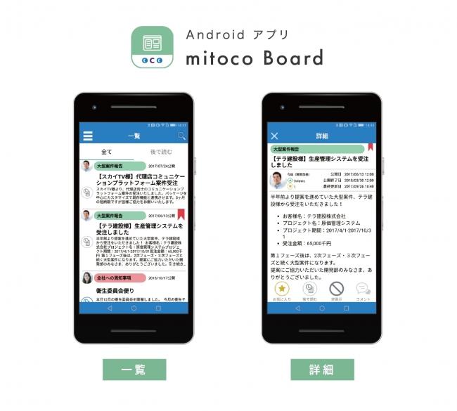 mitoco Board
