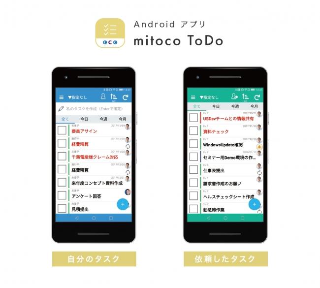 mitoco Talk