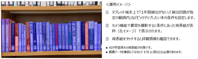 京セラ、図書館の蔵書点検を効率化 本の背表紙を AI で画像解析、一括読み取り