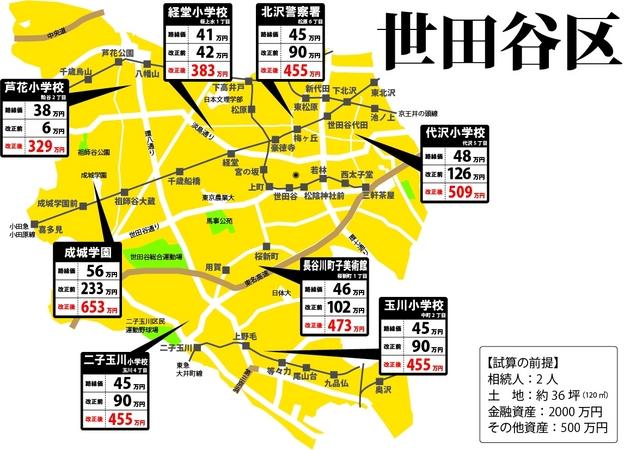 世田谷区の相続税試算マップを公開。改正後は300万円~400万円 ...