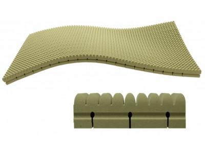 東京西川の4層特殊立体構造マットレス使用により、睡眠の質改善と、糖尿病予防につながることを示唆