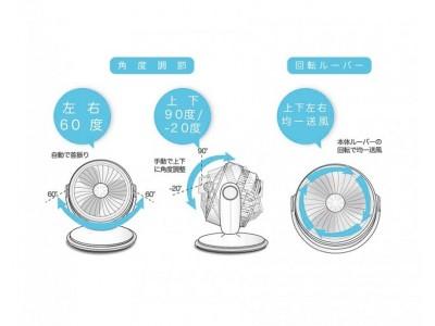 室内の空気循環・洗濯物の乾燥・お部屋の換気・扇風機としても使える回転ルーバーを搭載した扇風機&サーキュレーター「ROOMMATE コンパクトWINDY RM-75A」を発売