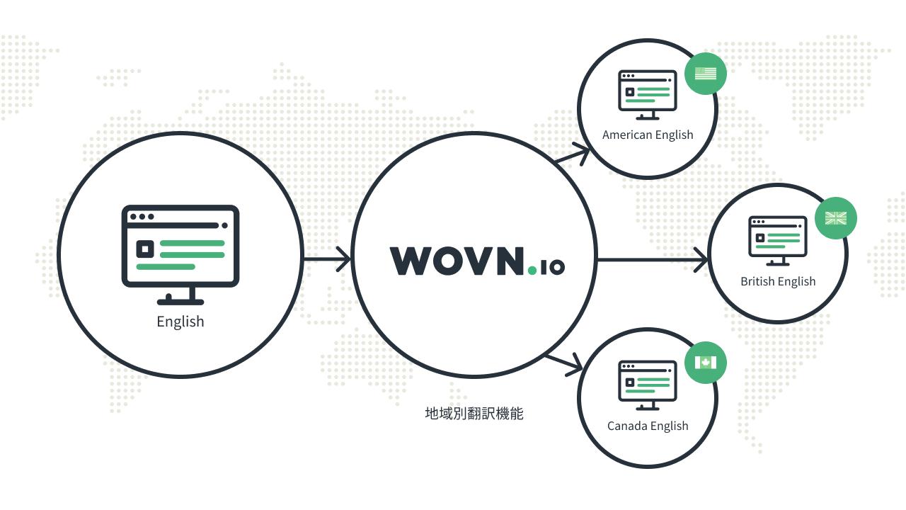 WOVN.io 新機能「地域別翻訳機能」リリース