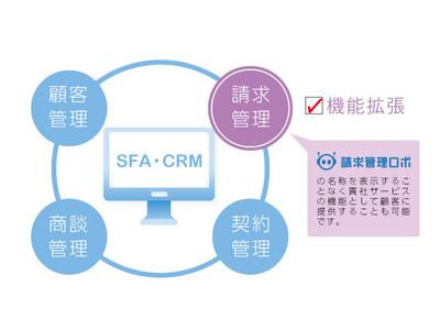 請求管理ロボ、OEM・業務提携企業を募集