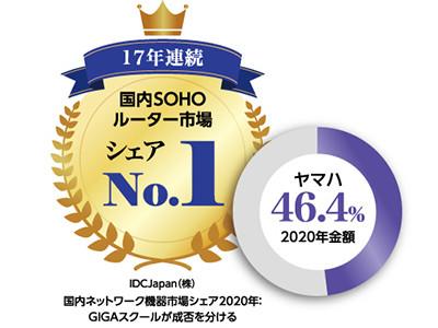 ヤマハ 17年連続でSOHOルーター国内シェアNo.1を獲得
