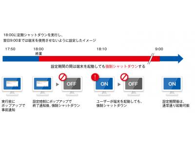 ~LanScope Cat 最新バージョン「Ver.9.3」~働き方改革に対応する新機能「勤怠レポート」を2020年3月4日リリース