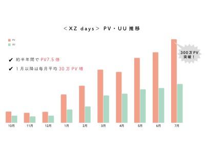 大人女子向けファッションWebマガジン「XZ days<クローゼットデイズ>」が月間300万PV・145万UUを突破!