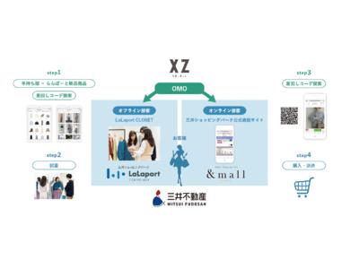 手持ち服を見ながら接客!オンライン・クローゼットアプリ『XZ(クローゼット)』が三井不動産と【OMO】サービスを共同開発。「ららぽーと」との協業をスタート