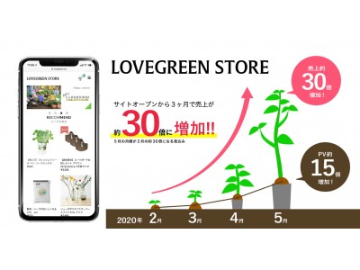 ガーデニングECサイト「LOVEGREEN STORE」、オープンから3カ月で売上が約30倍に急成長!