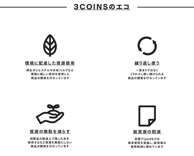 「3COINS」が提案する私たちが出来るサステナブルな取り組み [ TU DU KU(つづく)プロジェクト ] を2020年9月下旬から順次店頭でスタート