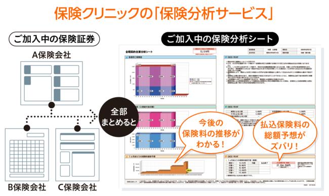 『保険クリニック』ネッツトヨタゾナ神戸兵庫店5月14日(金)オープン!