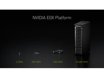 NVIDIA、全世界の業界に向けて、リアルタイムで AI の活用を可能にするエッジ コンピューティング プラットフォームを投入