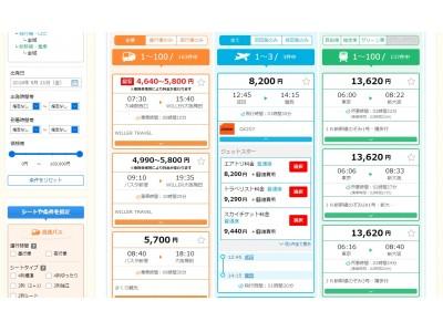 国内移動の料金比較サイト「格安移動」、総合旅行プラットフォーム「エアトリ」と連携を開始。予約先の選択肢が増え便利に!