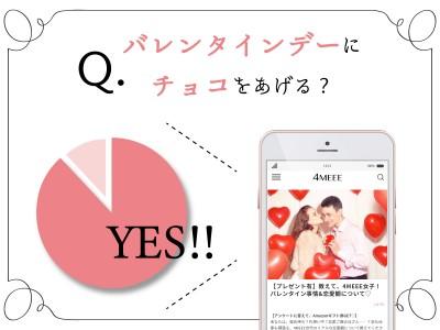 片思い中の大人女子、5割強がバレンタインにチョコを贈ると回答!女性向けWebメディア『4MEEE』が調査