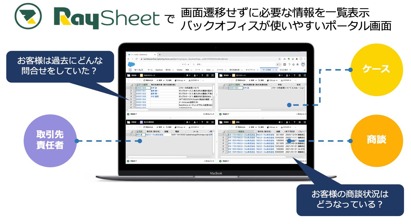 Salesforceのサポート業務ポータル画面を誰でも簡単にノーコード作成