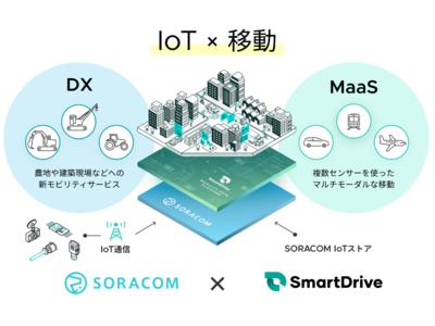 モビリティ分野におけるIoT利活用のさらなる促進を目指し、国内外でスマートドライブとソラコムがプラットフォーム連携開始