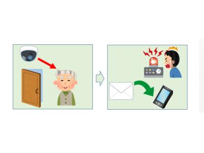 介護施設向け顔認証カメラシステムの新ソリューションを公開!入居者様の見守りに。