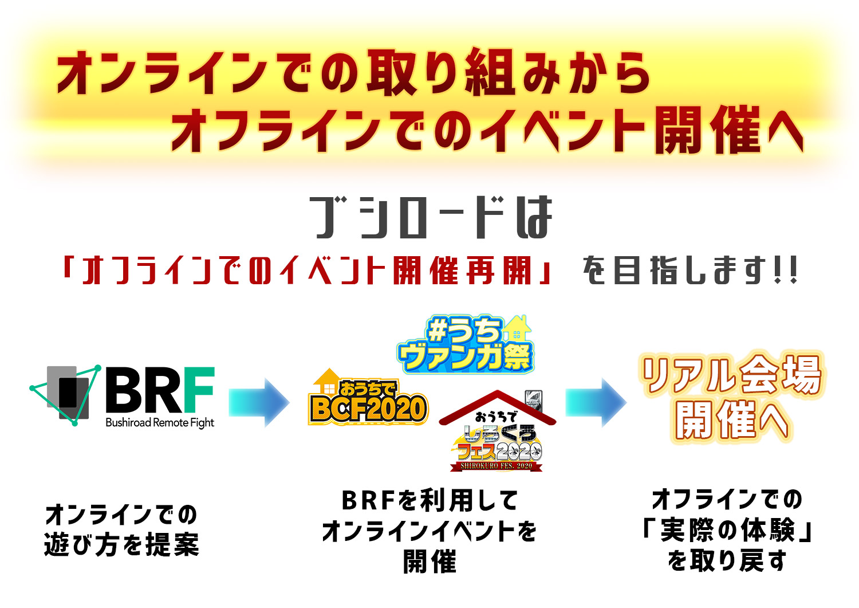 今後のブシロードTCGイベント及びブシロードワールドグランプリ2020についての発表