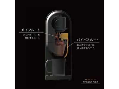 アラジン初!待望の家庭用コーヒーメーカーを来春発売決定! 業界初※1の新しい方式のコーヒーメーカー!特許技術「バイパスドリップ」採用※2