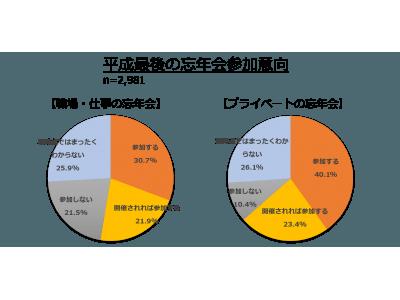 '平成最後'忘年会調査 2018
