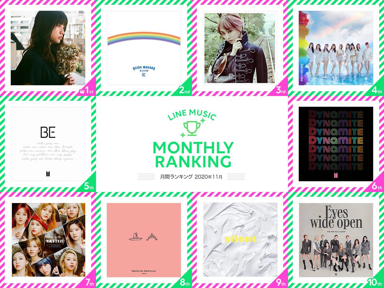 【LINE MUSIC月間ランキング:2020年11月】優里「ドライフラワー」が1位!2位は、映画主題歌でもある 菅田将暉「虹」。NiziUのデビュー曲「Step and a step」もランクイン!