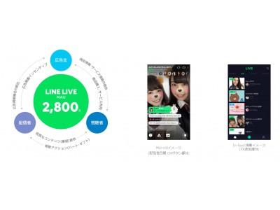 「LINE LIVE」にインストリーム広告「LIVE Video Ads」を導入 広告主・配信者・視聴者のエコシステム創造を目指す
