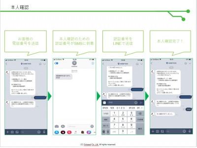 AI(人工知能)事業を展開するサイシード、不動産事業を展開するAMBITION社の問い合わせ対応業務に「パーソナル回答」を可能にしたAI Chat Supporter導入