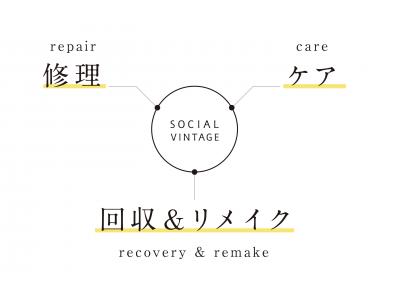 製品のケア・修理・回収・リメイクを行うトータルサービス「マザーハウスSOCIAL VINTAGE」を提供開始