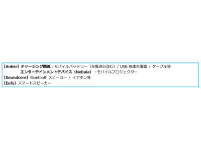【アンカー・ジャパン】九州初の常設直営店「Anker Store 博多マルイ」を2019年6月1日にオープン!