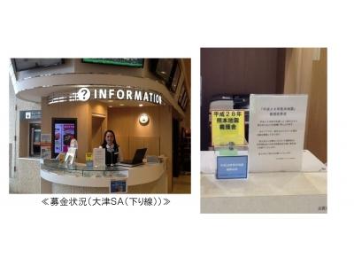 震災復興応援企画 第5弾 熊本・大分の特産品が当たる!『西得+1 スマートくじ』キャンペーン