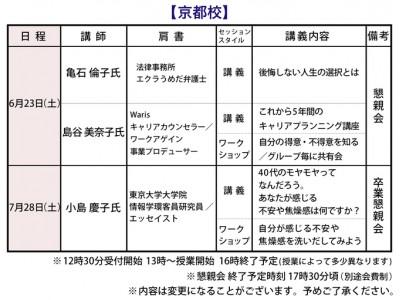 小島慶子さん、浜田敬子さんらが登壇!「人生100年時代」の女性の ...