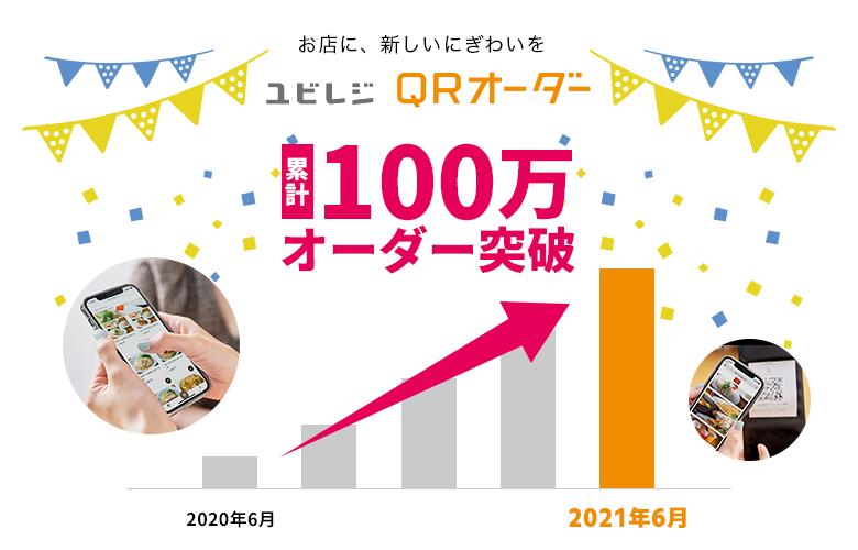 「ユビレジ QRオーダー」、サービス開始から1年で累計100万オーダーを突破