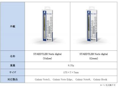 ステーショナリーブランド・STAEDTLERと共同企画おしゃれな鉛筆型Sペンで、創造性豊かな「書(か)く・描(えが)く」を実現「STAEDTLER Noris digital」、国内発売決定!