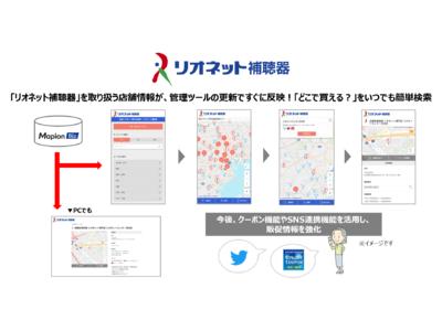 Mapion Bizの「取扱い店舗検索Lite」、「リオネット補聴器」サイトに導入