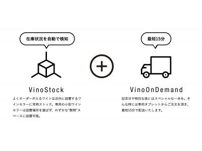 「VinoDeli」飲食店向けワインの在庫リスクゼロの新サービスをスタート
