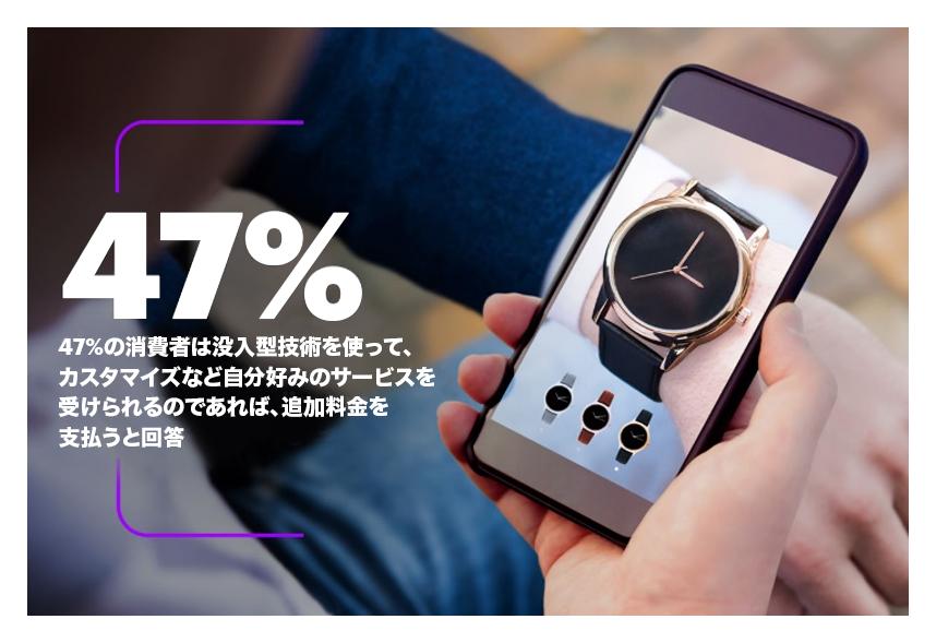 アクセンチュア最新調査-没入型技術がオンラインショッピングの体験を再構築し、購入への信頼感向上のカギに