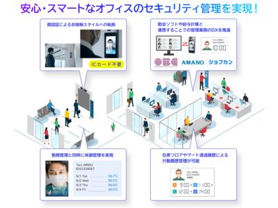 「非接触」認証で感染症防止対策と人事・総務業務のDX推進を支援 顔認証AIセキュリティ管理ソリューション提供開始