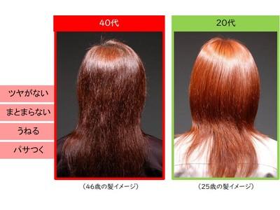 """他人の""""髪""""を見て年齢を感じる女性が7割も!「パサつき・ツヤのなさ」を感じたらエイジングケアのはじめ時 美容家・石井美保さんが薦めるヘアケア術"""