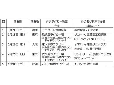 「AIG Tag Rugby Tour」今年も開催!東京・大阪・愛知・兵庫の4会場で8年目となるタグラグビー教室の開催により日本ラグビーのさらなる発展をサポート