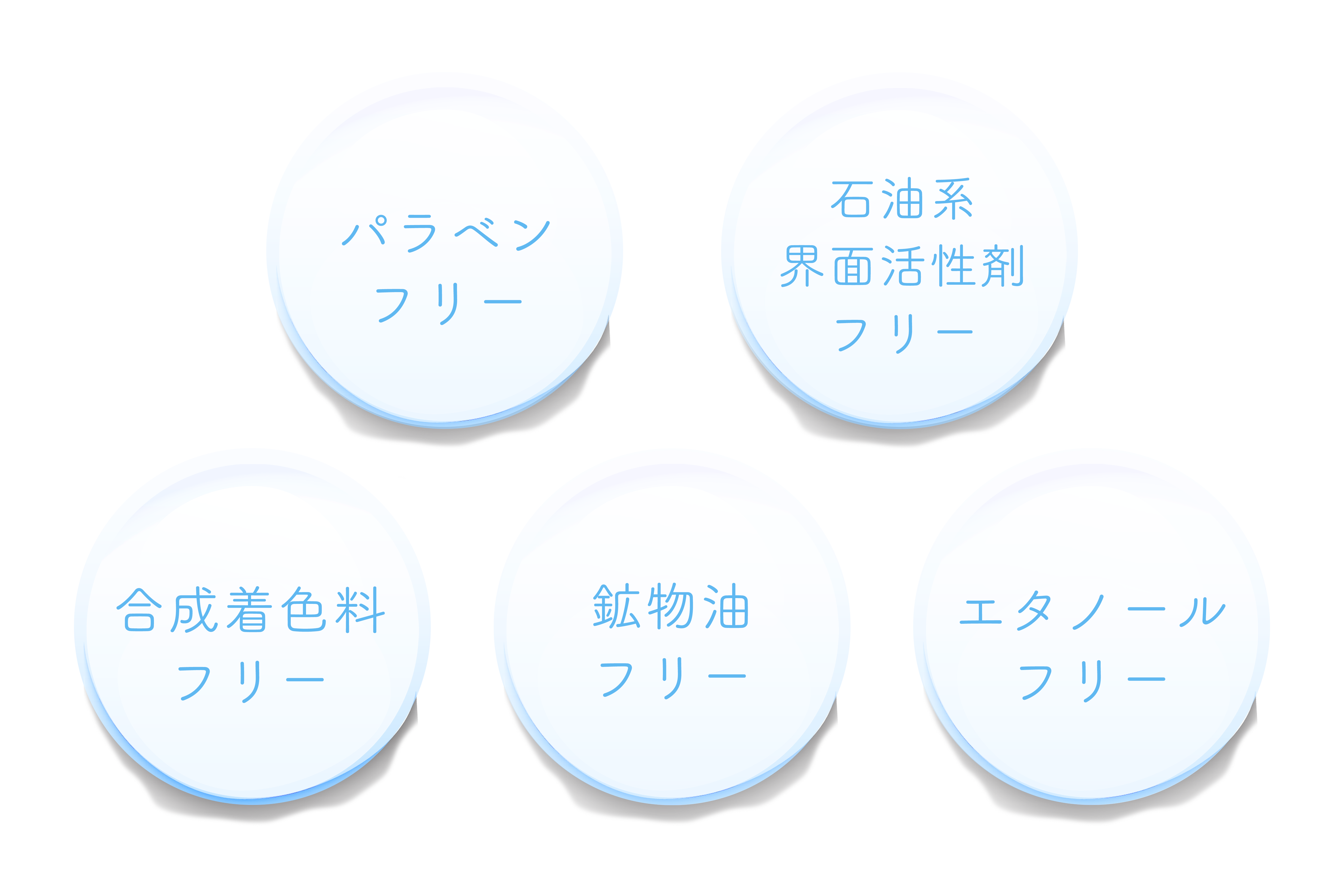「shimaboshi ラスターリッチクリーム」で濃密なうるおいを閉じ込めた極上の水光肌へ 画像