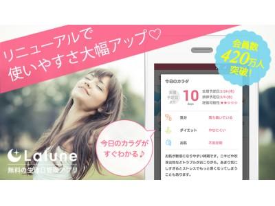 女性向けネット診察サービス『スマルナ』が女性向け体調管理アプリ・サイト『ラルーン』に広告掲載開始