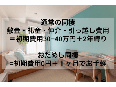 【渋谷でお試し同棲 コロナ破局を防ぐ】初期費用なしで同棲がお試しできる日本初の同棲特化サービス「お試し同棲」で渋谷エリア開始【マンスリーマンション】