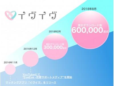 日本最大の完全審査制マッチングアプリ「イヴイヴ」60万ダウンロード突破!