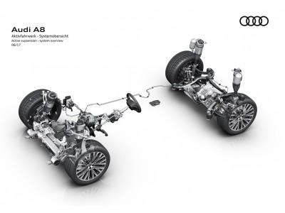新型Audi A8に関する先行情報:フルアクティブサスペンションにより幅広いニーズに対応