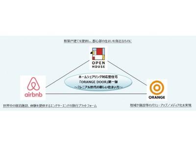 日本初!Airbnb公式デザイン「ホームシェアリング対応型住宅」を共同開発