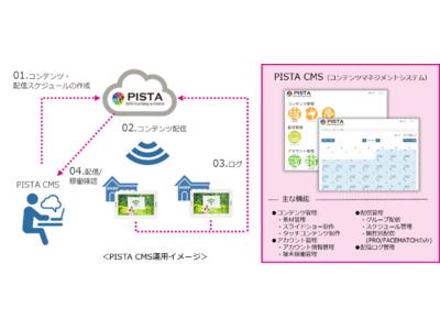クラウド型サイネージシステム 「PISTA CMS」 バージョンアップ